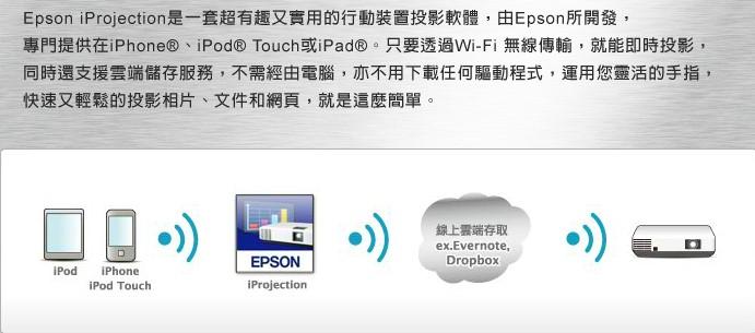 爱普生elp-dc11电路图